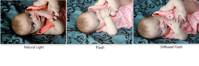3 images showing the same photo in natural versus flash light versus diffused light
